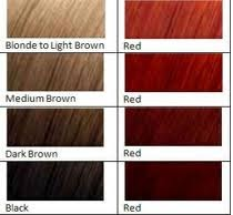 Wonderful Ion Red Hair Color Chart With Image Of