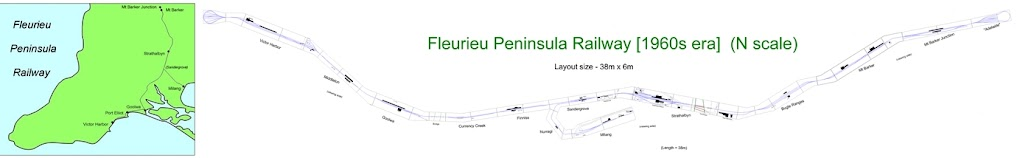 Fleurieu Peninsula Railway (N scale)