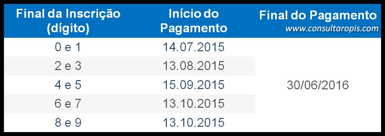 Calendario do PASEP 2015-2016