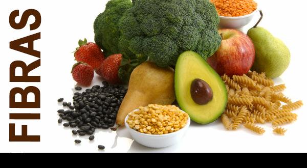 Professor rom rio fibras vegetais - Alimentos que tienen fibra ...
