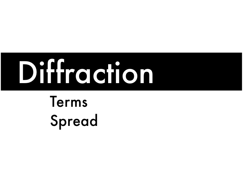 diffraction and interference essay Free practice questions for mcat physical - interference and diffraction includes  full solutions and score reporting.