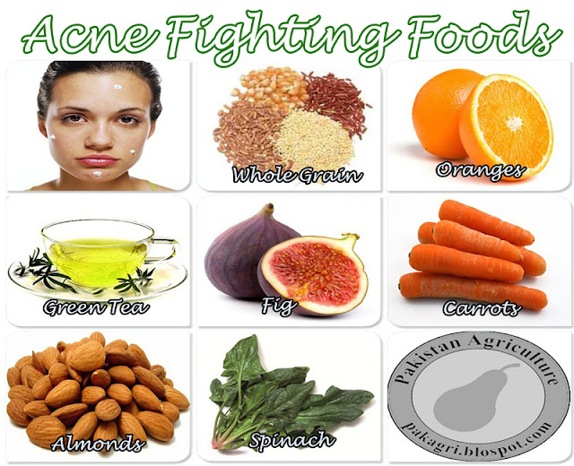 Foods That Help Acne