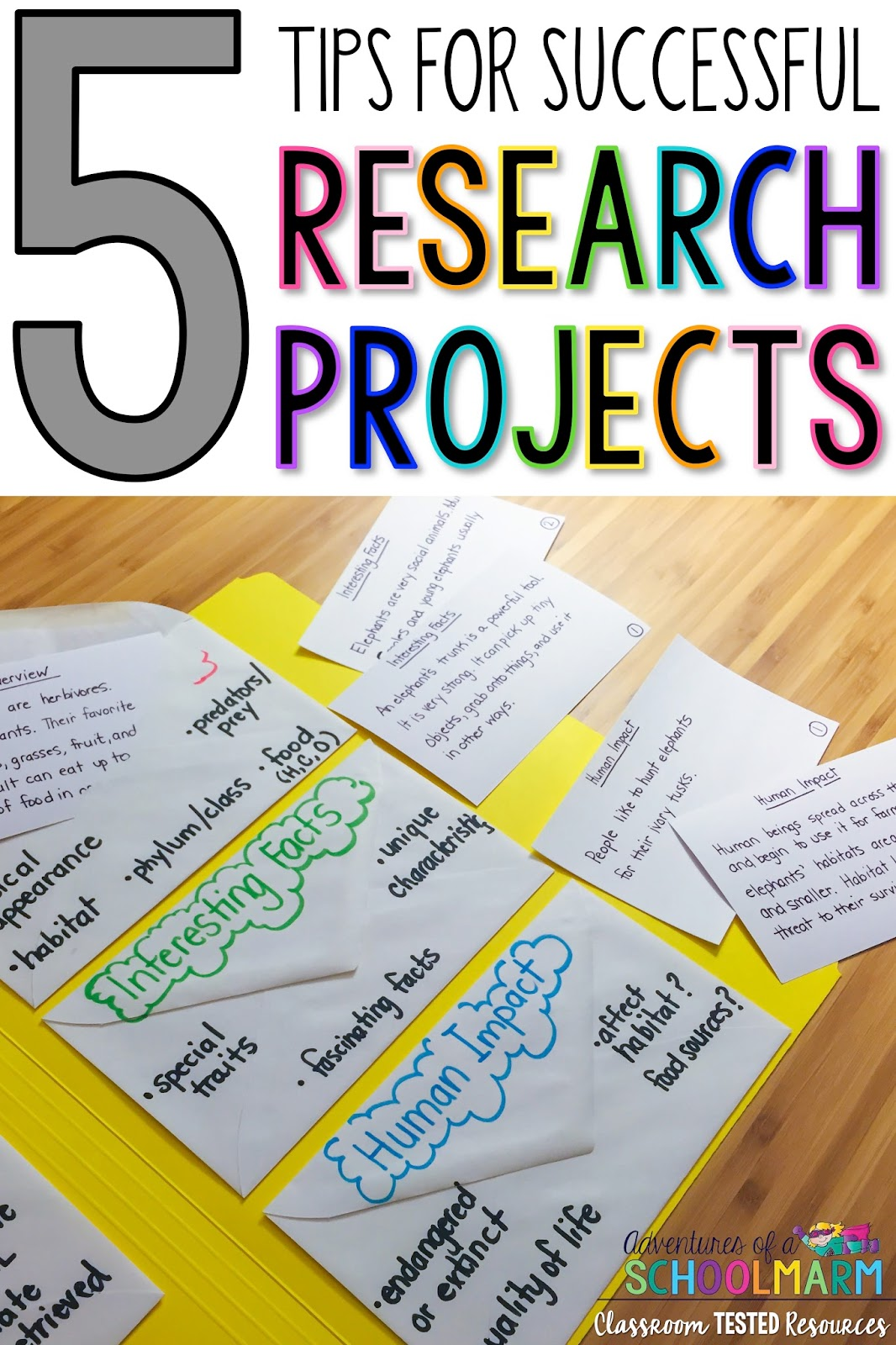 steps to writing a research paper for elementary students