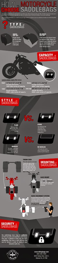 How To Choose Motorcycle Saddlebag