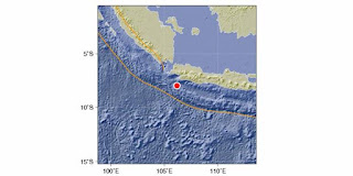 Gempa Sukabumi