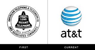 évolution du logo att