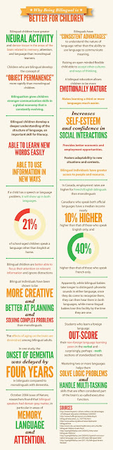 bilingual benefit infographic