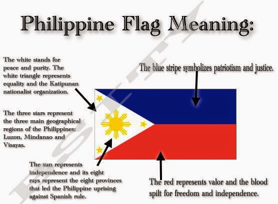 time and date in philippines