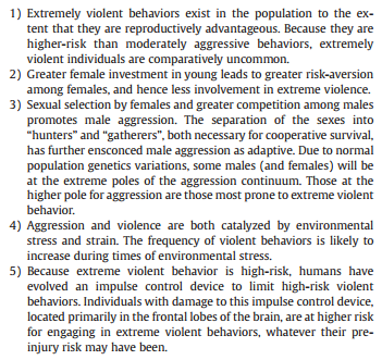 genetic factors in aggressive behavior Identify genetic factors underlying aggressive behaviors in humans aggressive behavior in humans: genes and pathways identified through association studies.