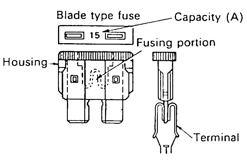 Sekering Tipe Blade