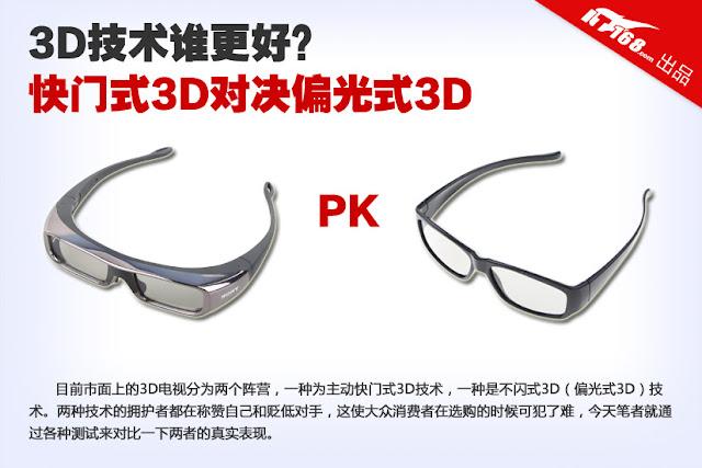 3D技術誰更好?快門式3D對決偏光式3D