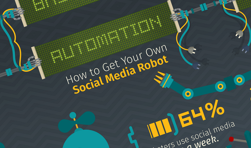 Automation: How to Get Your Own Social Media Robot  - infographic