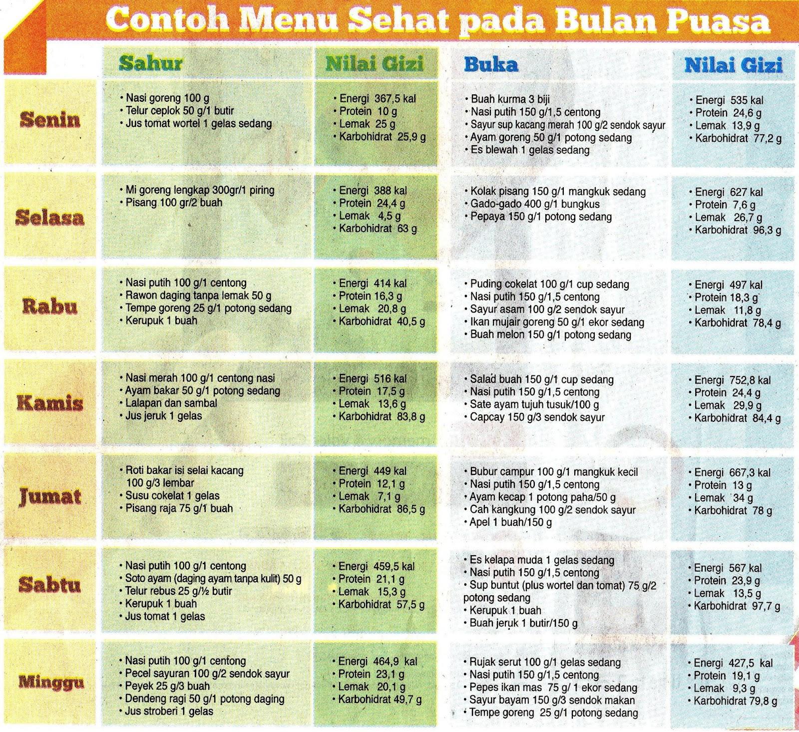 Bingung Cari Sarapan Pagi di Medan? Simak 10 Daftar Paling Recommended Ini!