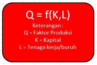 modal dan tenaga kerja hubungan matematis penggunaan faktor produksi ...