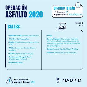 Operación Asfalto 2020 Tetuán