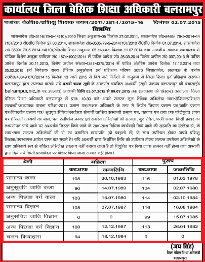 UP 72825 Prashikshu Shikshak JRT Bharti Dsitrict Wise Available Vacancy & New Cut off Merit List News July 2015
