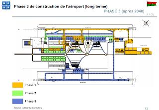 Phase 3 Donsin International Airport, Ouagadougou