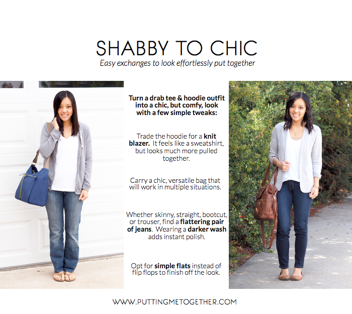 Shabby To Chic: Drab Hoodie To Knit Blazer | Putting Me Together