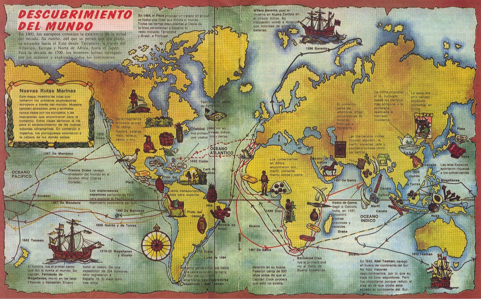 El comercio en los siglos XV y XVI  Otro sitio ms de blogsUA