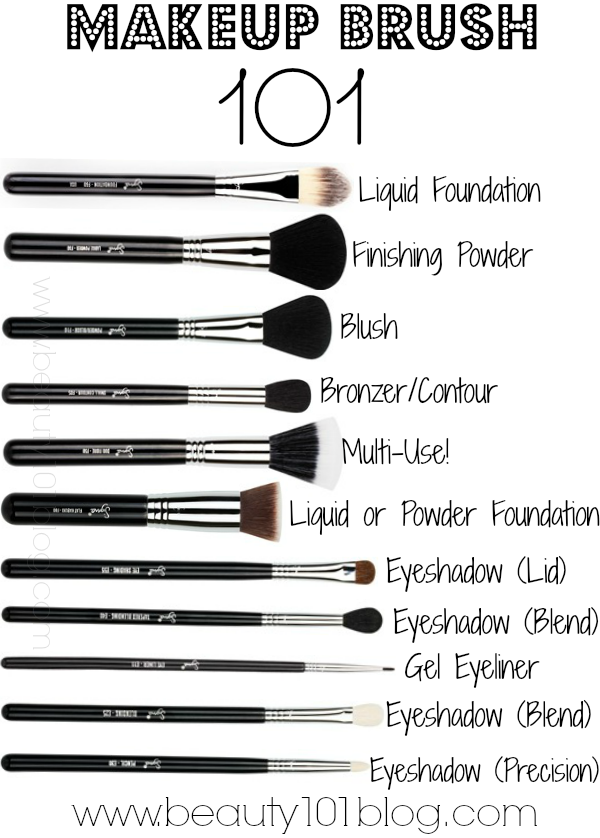 List Of Makeup Brushes And Their Uses - Www.proteckmachinery.com