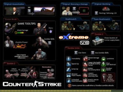 counter strike 1.3 free  with bots full version