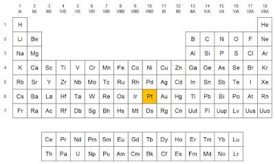 Qumicas el platino localizacin del platino en la tabla peridica urtaz Gallery