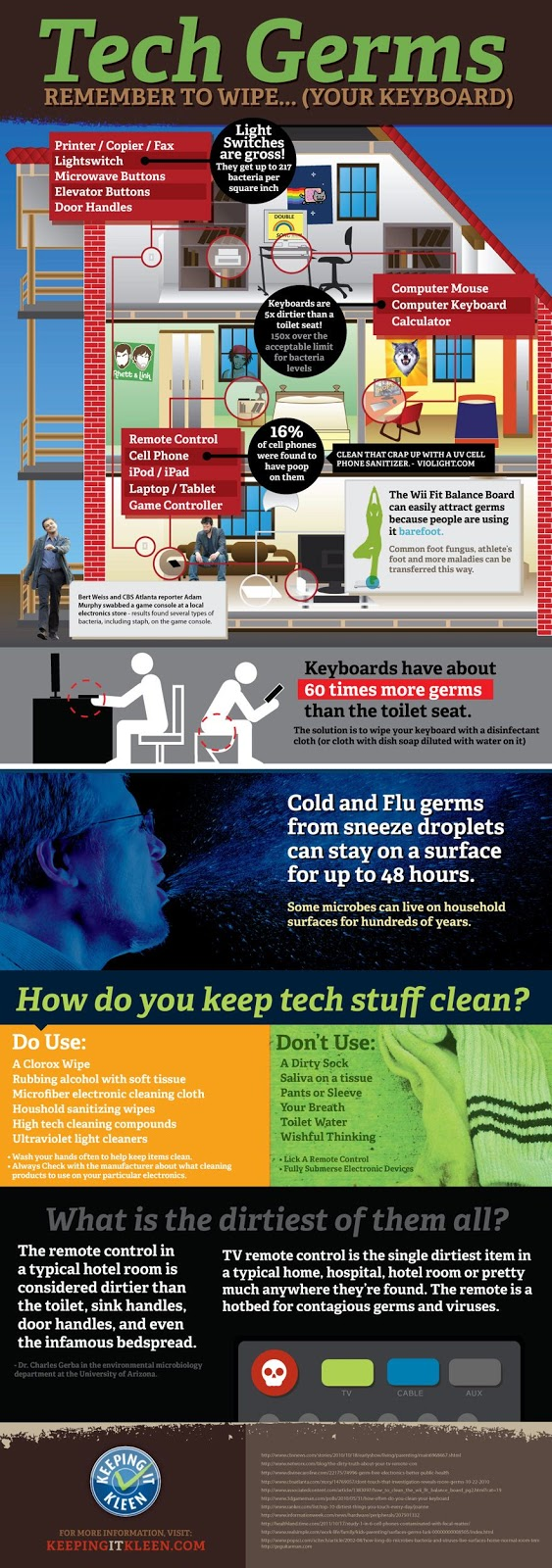 High-Tech Hardware Have High-End Virus! Keep These Tech Germs Clean & Be Healthy [Infographic] 1