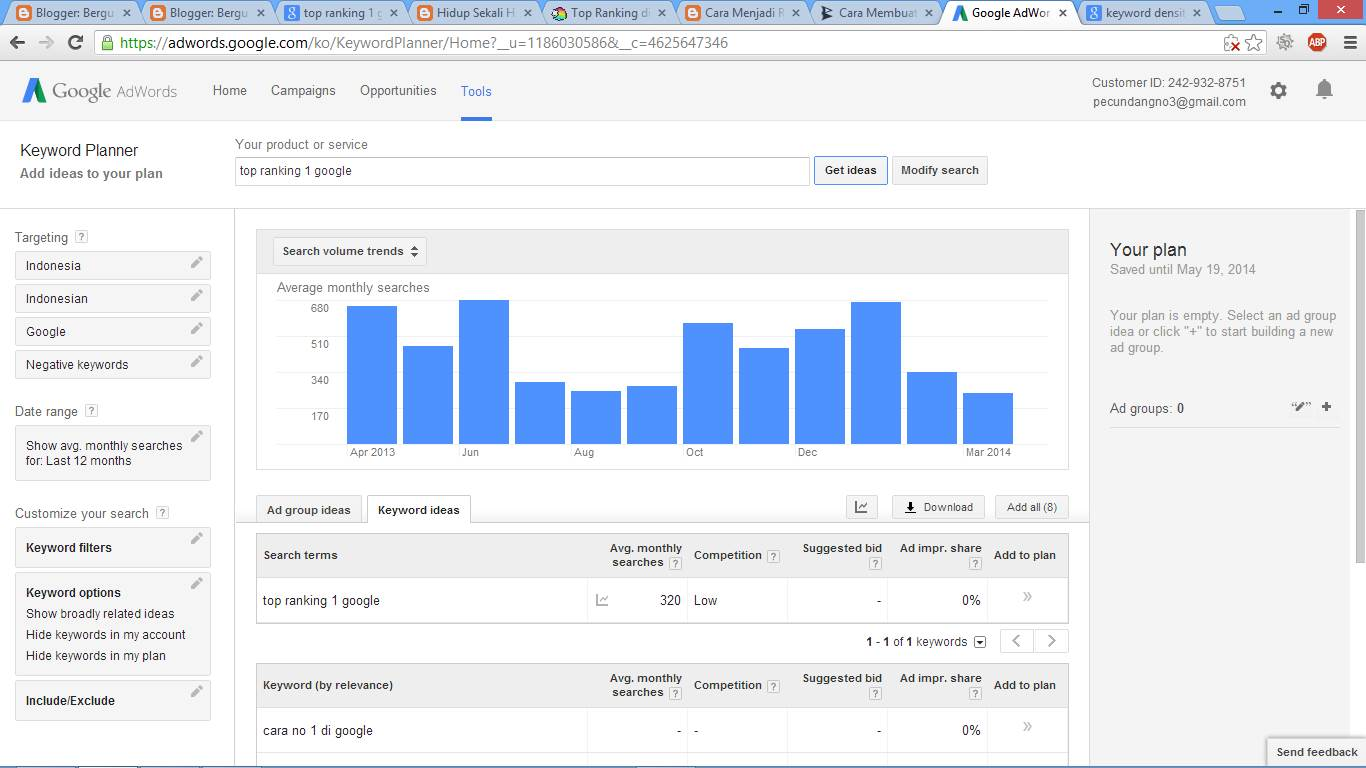 Jumlah Pencarian: Top Ranking 1 Google