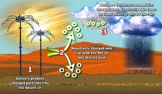 Pernyataan Profesor Alan Robock Perkuat Dugaan Adanya Teknologi Rekayasa Cuaca Rancangan AS