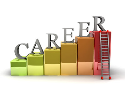 Education and Career After 10th, SSC