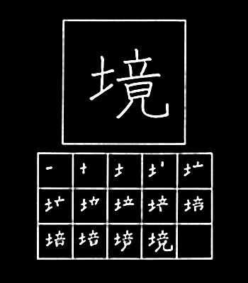 kanji perbatasan