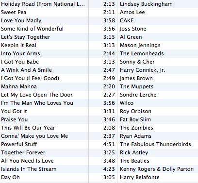 Ideias para mini casamentos fevereiro 2014 for 80 s house music list