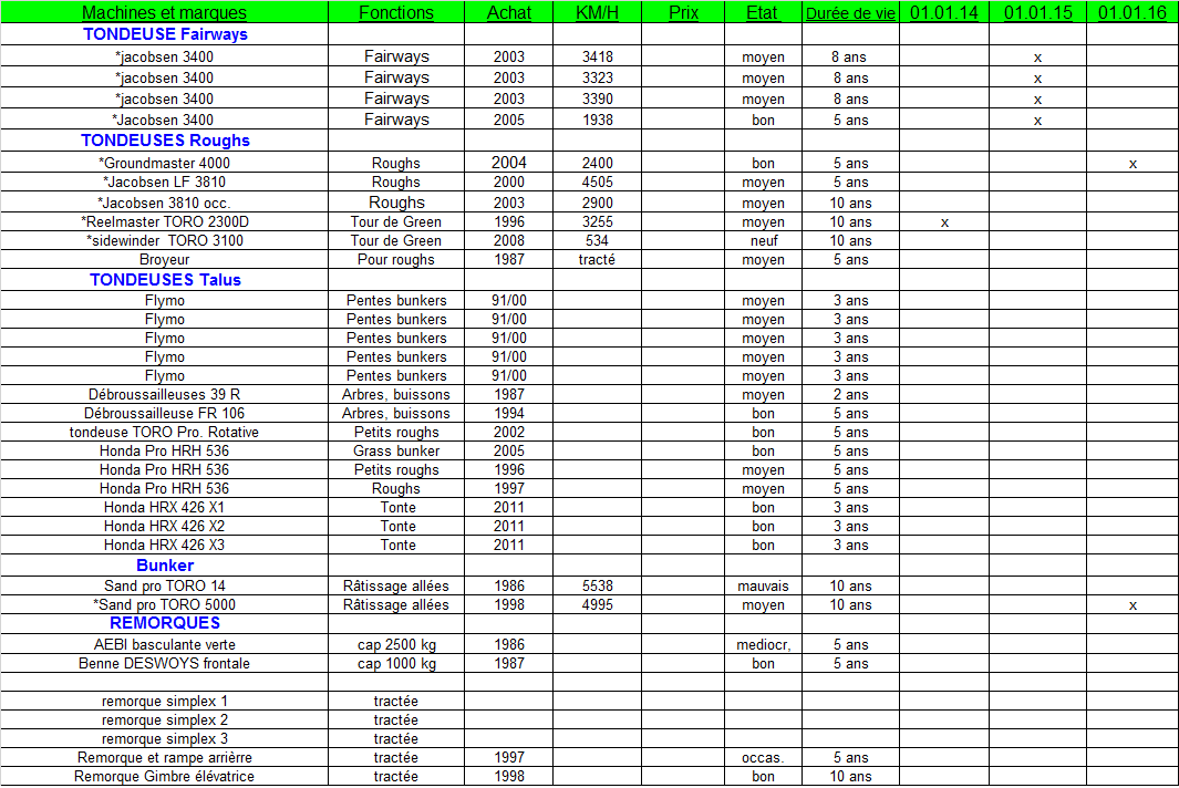 Tableau Excel Inventaire Parc Informatique