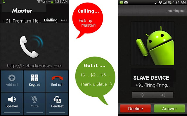Mouabad Android Malware calling to Premium numbers for generating revenue its Master
