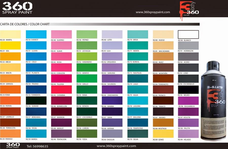 Venta de aerosoles venta de aerosoles for Gama colores pintura
