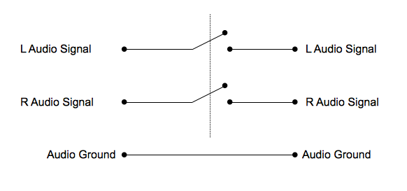 little scale teensy basics switches and digital inputs dpst is short for double pole double throw this indicates a switch whereby either a connection is made between points a and b as well as d and e