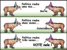 corrupção votar
