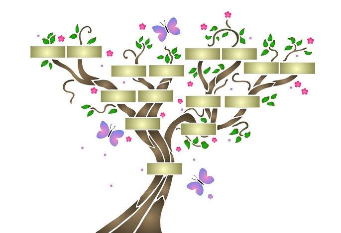 La g n alogie pour les nuls ou comment remonter le temps - Comment faire crever un arbre sans le couper ...