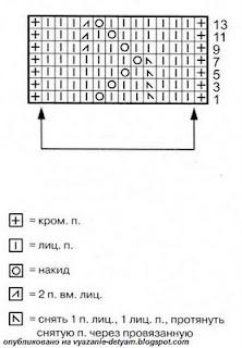Схема вязания жакета спицами для девочки