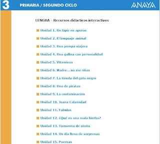 http://bibliojcalde.zz.mu/Anaya/tercero/datos/02_Lengua/datos/rdi/U02/01.htm