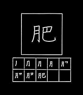 kanji memupuk