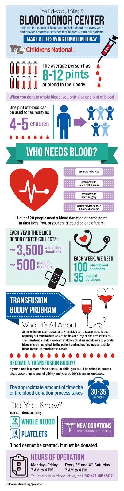 Blood Donor Center Infographic