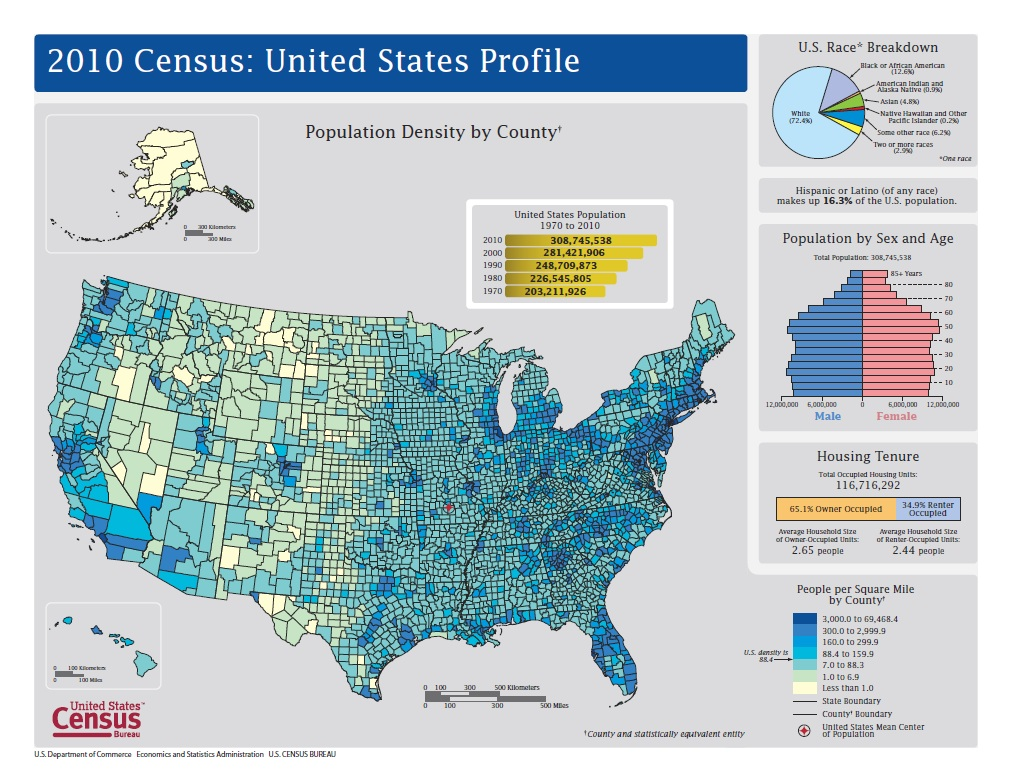 2010 census population density