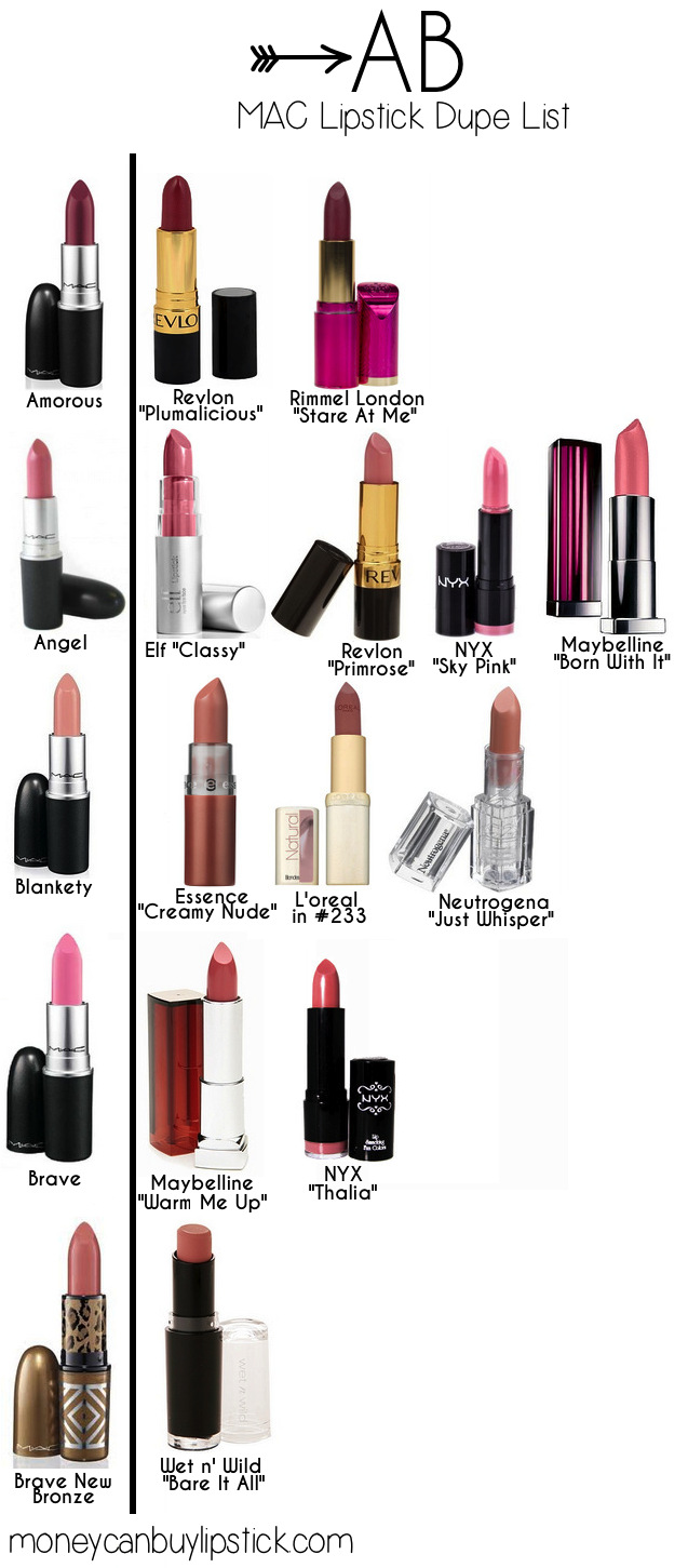 mac lipstick dupes, mac ultimate lipstick dupes, mac lipsticks, mac lipstick alternatives