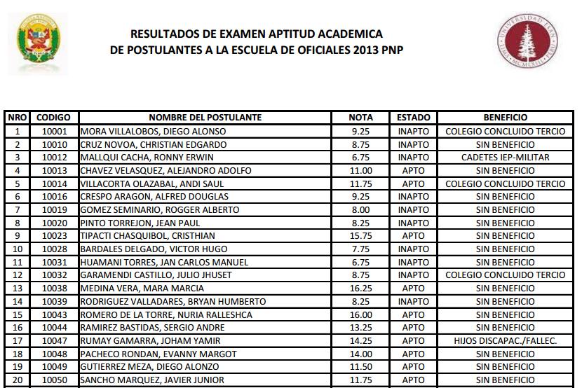 de Mérito EO-PNP 2013 Examen Escuela de Oficiales EO-PNP Agosto