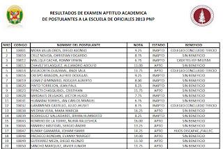 Resultados examen Escuela de Oficiales EO-PNP 2014 Examen Escuela de Oficiales EO-PNP 18 de Mayo