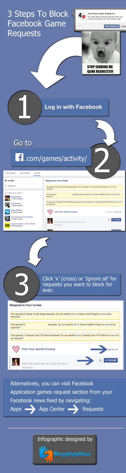 3 Steps To Block Stupid Facebook Game Requests [Infographic]
