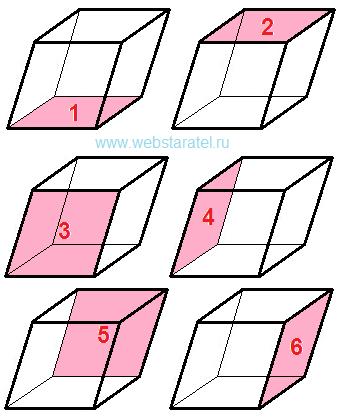 Шесть граней параллелепипеда. Как выглядит параллелепипед. Математика для блондинок.