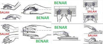posisi tangan
