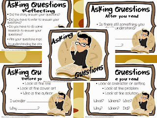 how to ask question